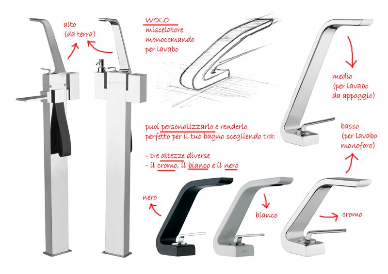 design d'acqua e aria