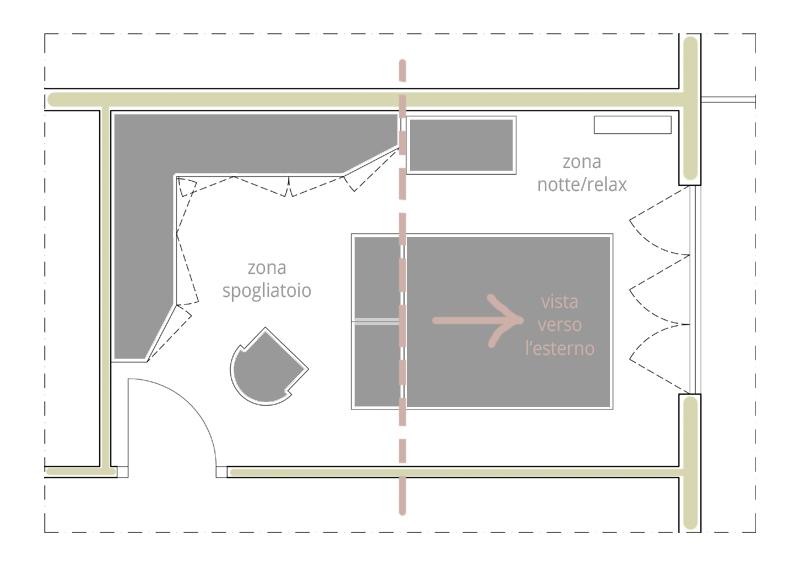 restyling camera da letto | la situazione della camera da letto post operam