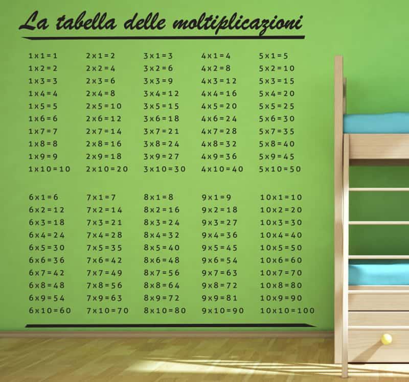 adesivi murali per bambini | adesivo cameretta tabella delle moltiplicazioni