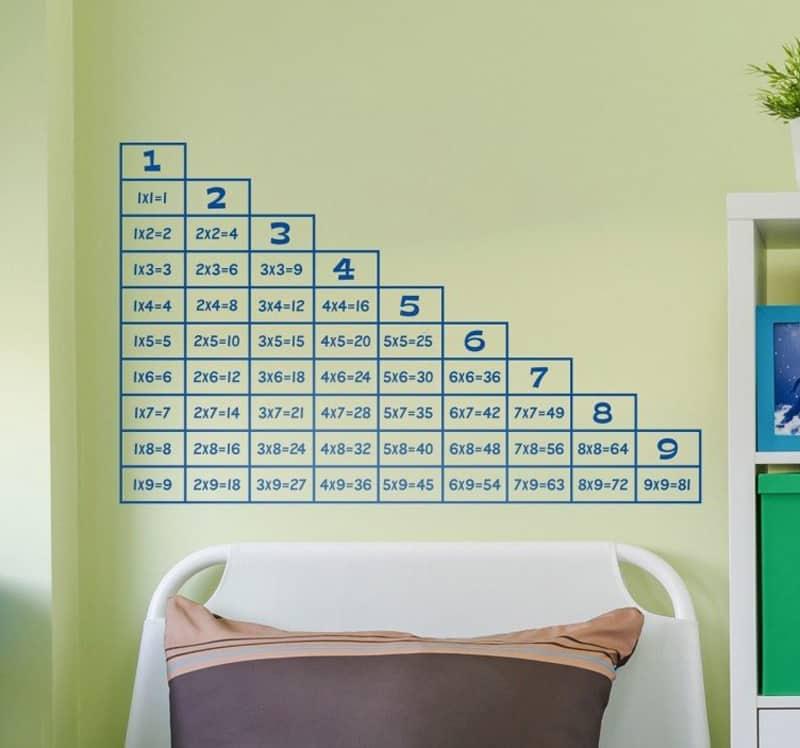 adesivi murali per bambini | adesivo tabella
