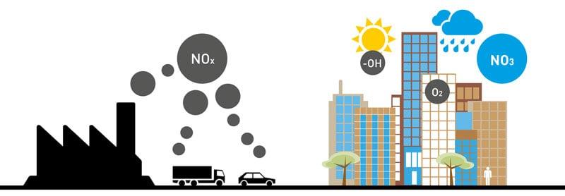 piastrelle autopulenti anti-inquinamento e antibatteriche dal catalogo Casalgrande Padana